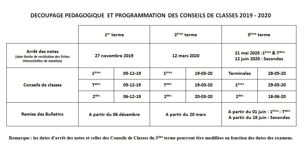 Decoupage pedagogique 3