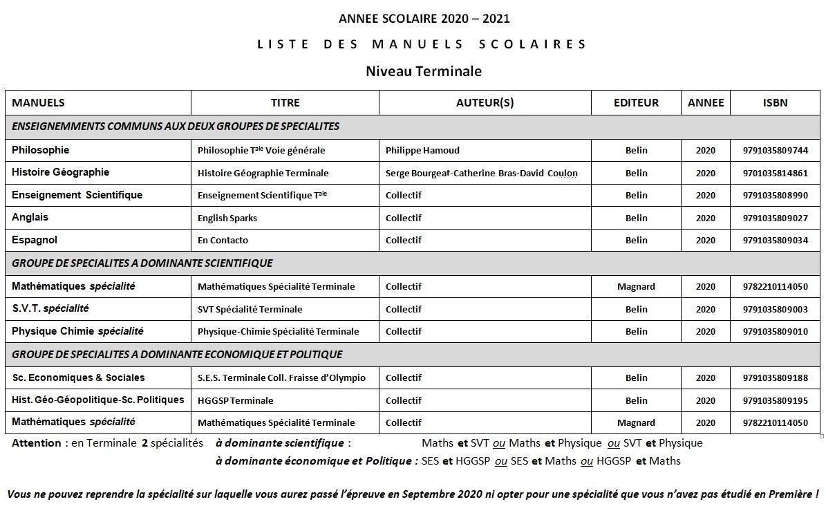 Manuels scolaires Terminale 2020 2021