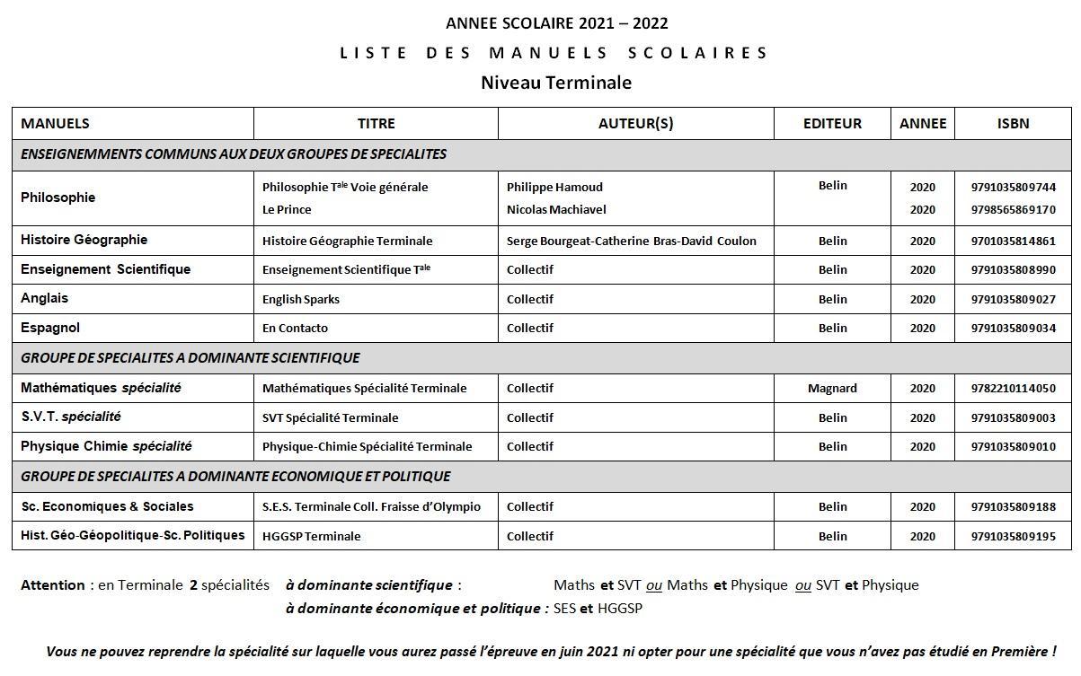 Manuels scolaires Terminale 2021 2022