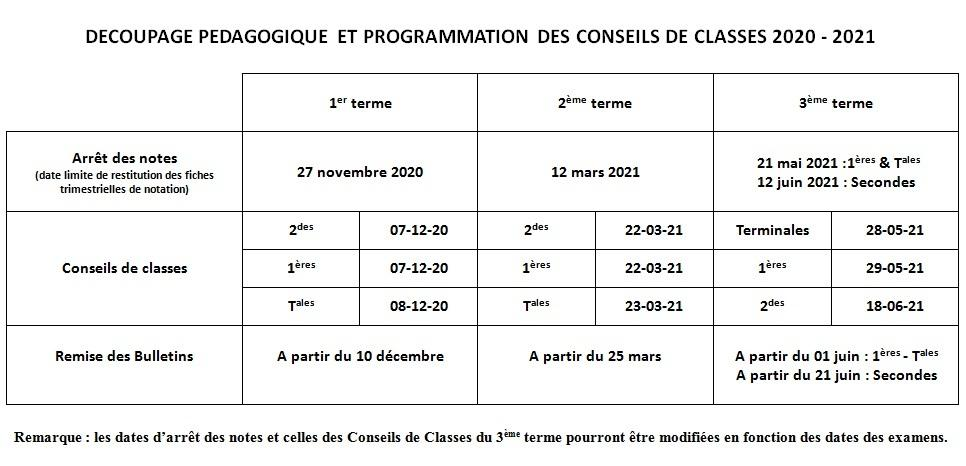 Programmation des conseils de classes 2020 2021
